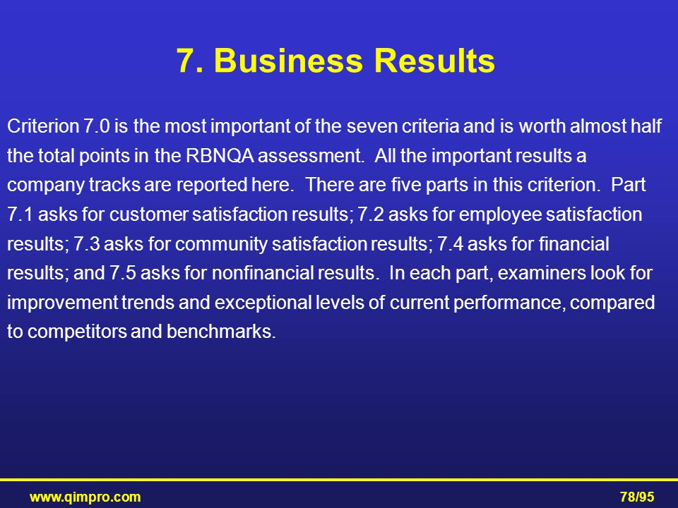 www.qimpro.com78/95 7. Business Results Criterion 7.0 is the most important of the seven criteria and is worth almost half the total points in the RBN