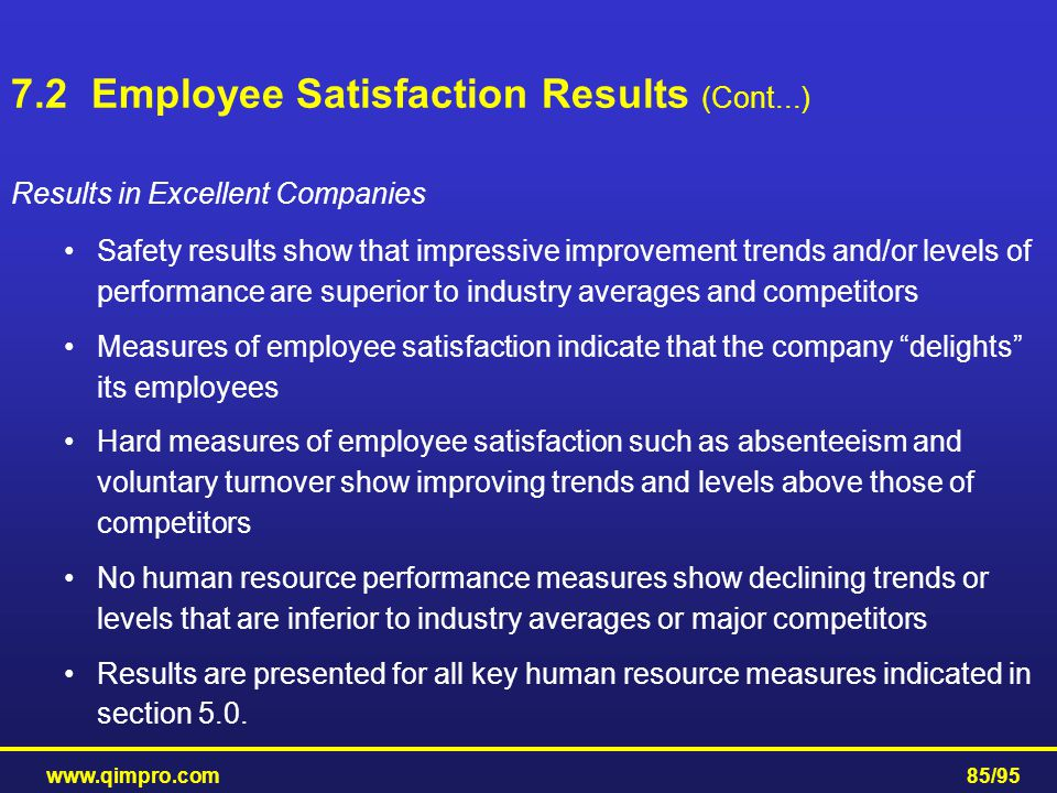 www.qimpro.com85/95 Results in Excellent Companies Safety results show that impressive improvement trends and/or levels of performance are superior to