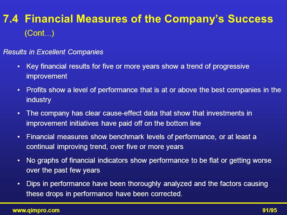 www.qimpro.com91/95 Results in Excellent Companies Key financial results for five or more years show a trend of progressive improvement Profits show a