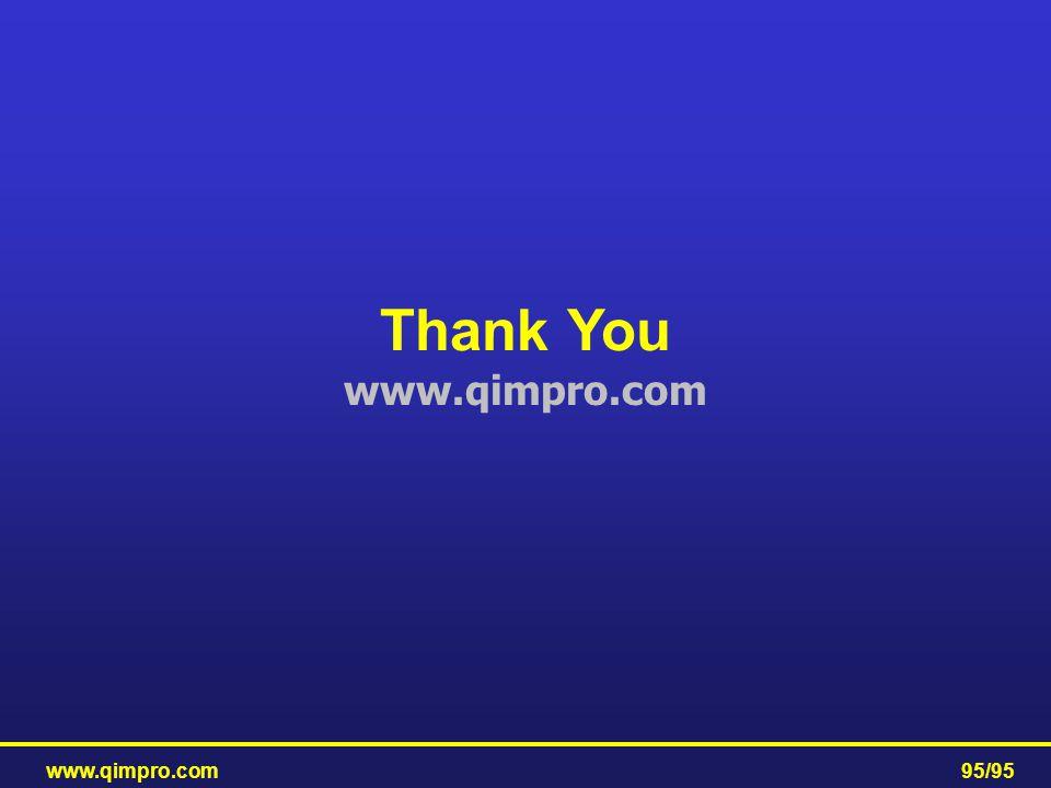 www.qimpro.com95/95 Thank You www.qimpro.com