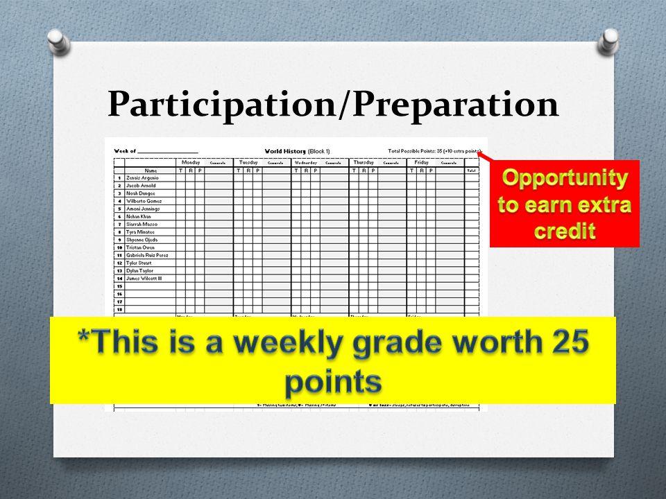 Participation/Preparation