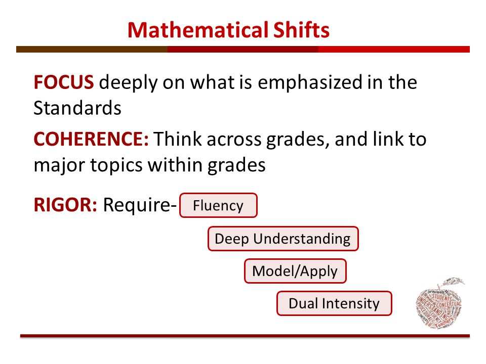 FOCUS deeply on what is emphasized in the Standards COHERENCE: Think across grades, and link to major topics within grades RIGOR: Require- Fluency Dua