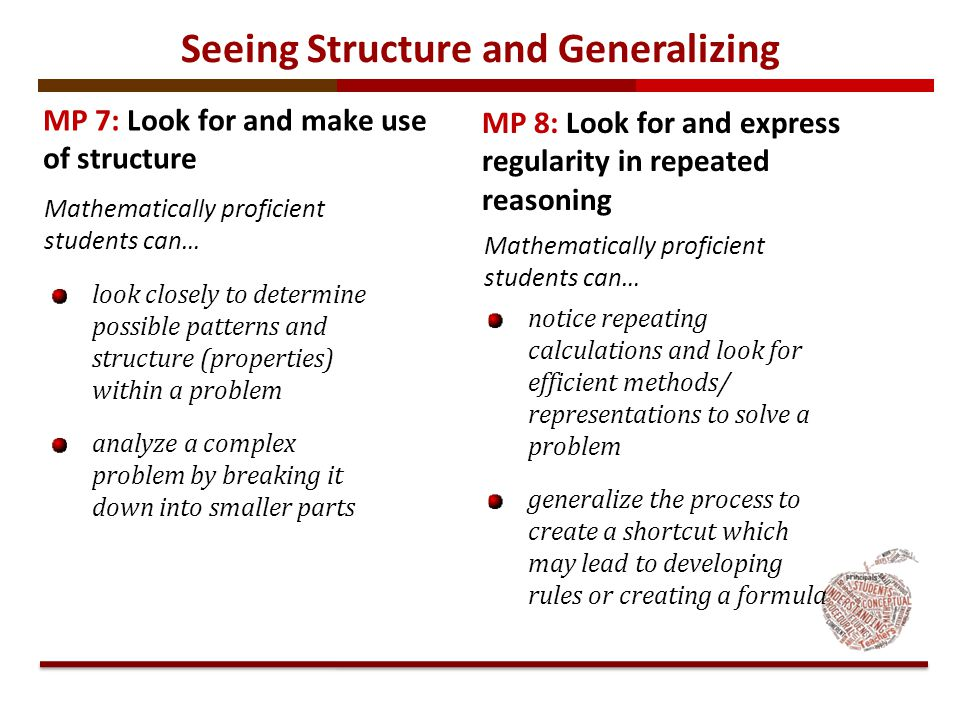 Mathematically proficient students can… look closely to determine possible patterns and structure (properties) within a problem analyze a complex prob