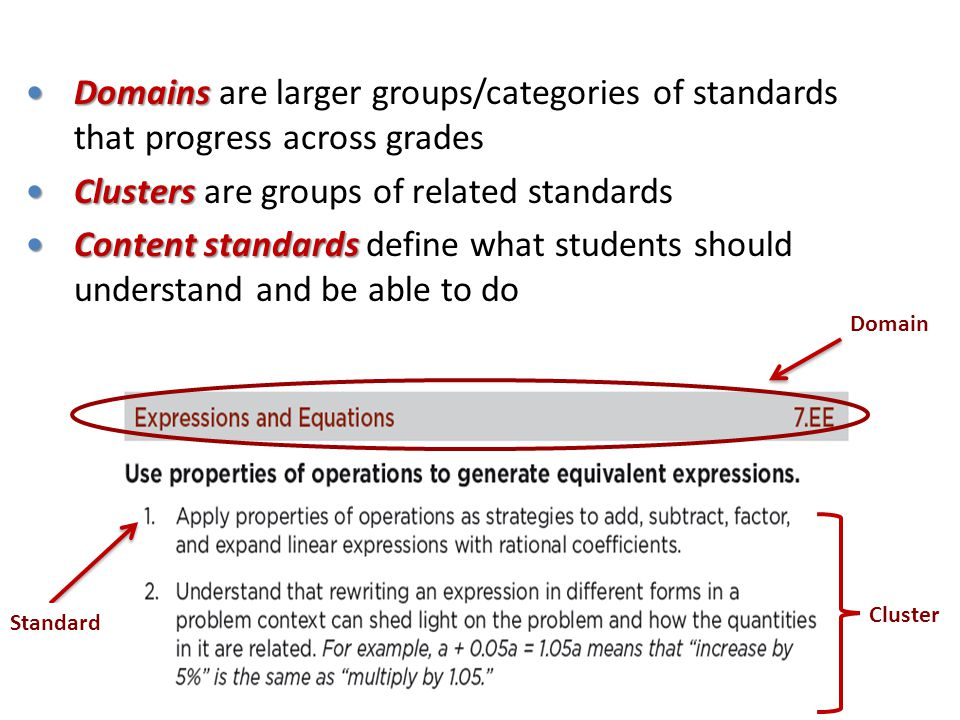 Domains Domains are larger groups/categories of standards that progress across grades Clusters Clusters are groups of related standards Content standa