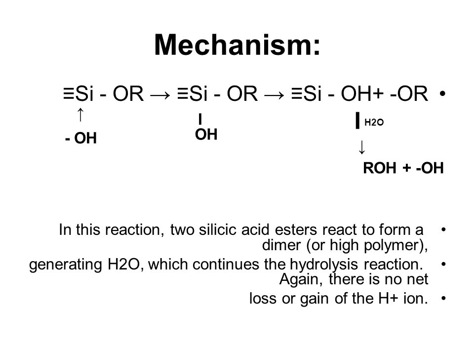 Mechanism: ≡Si - OR → ≡Si - OR → ≡Si - OH+ -OR In this reaction, two silicic acid esters react to form a dimer (or high polymer), generating H2O, which continues the hydrolysis reaction.