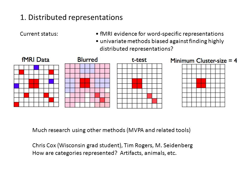 1. Distributed representations Current status: fMRI evidence for word-specific representations univariate methods biased against finding highly distri