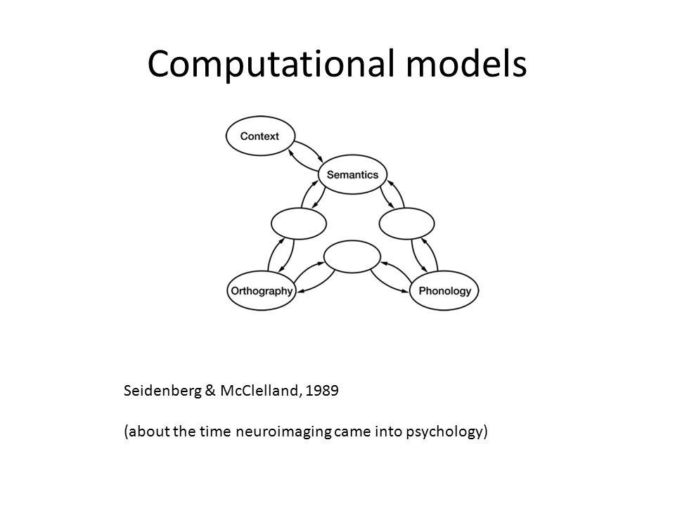 Computational models Seidenberg & McClelland, 1989 (about the time neuroimaging came into psychology)