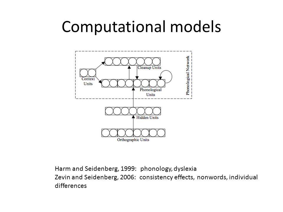 Computational models Joanisse & Seidenberg, 2000: verb morphology. The past tense debate