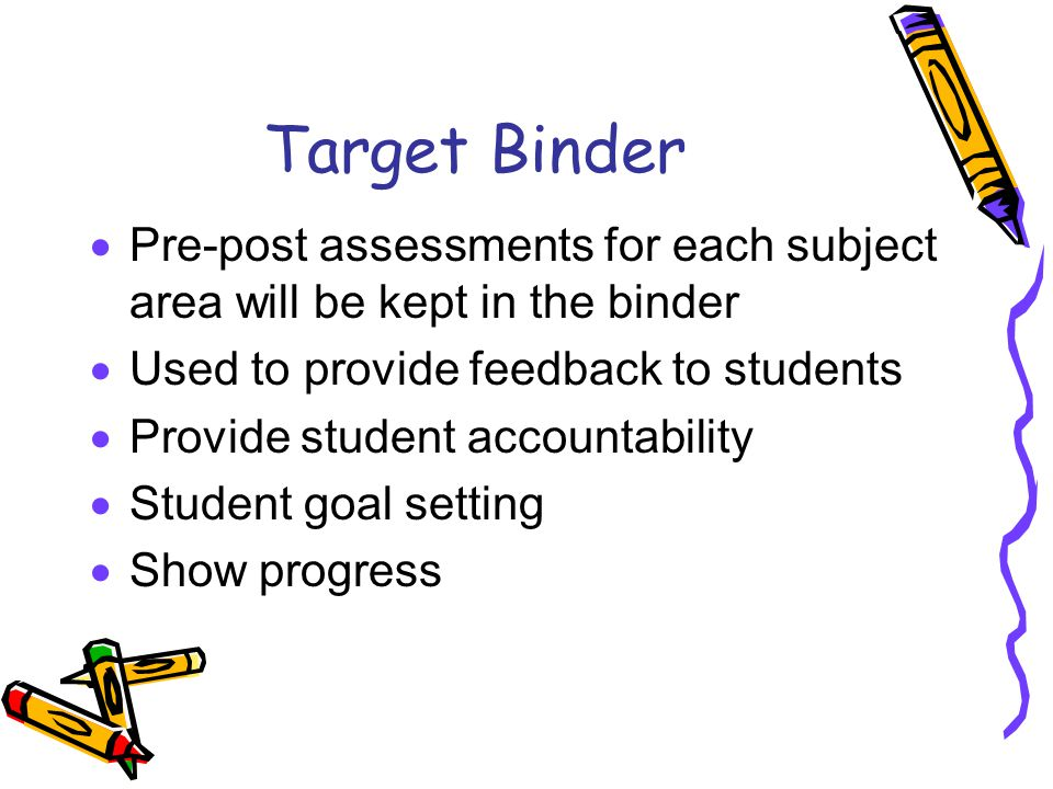 Target Binder  Pre-post assessments for each subject area will be kept in the binder  Used to provide feedback to students  Provide student accountability  Student goal setting  Show progress