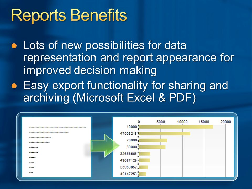 ●Lots of new possibilities for data representation and report appearance for improved decision making ●Easy export functionality for sharing and archiving (Microsoft Excel & PDF)