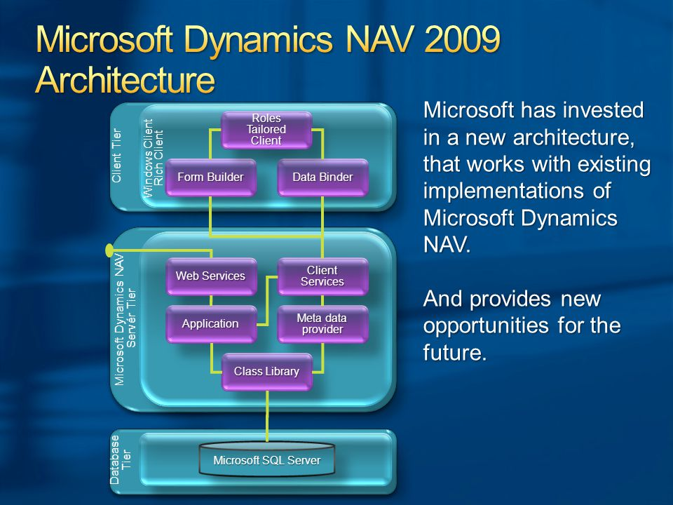 Microsoft Dynamics NAV Servér Tier Web Services Client Services ApplicationApplication Meta data provider Class Library Client Tier Microsoft SQL Server Windows Client Rich Client Form Builder Data Binder Roles Tailored Client Database Tier Microsoft has invested in a new architecture, that works with existing implementations of Microsoft Dynamics NAV.