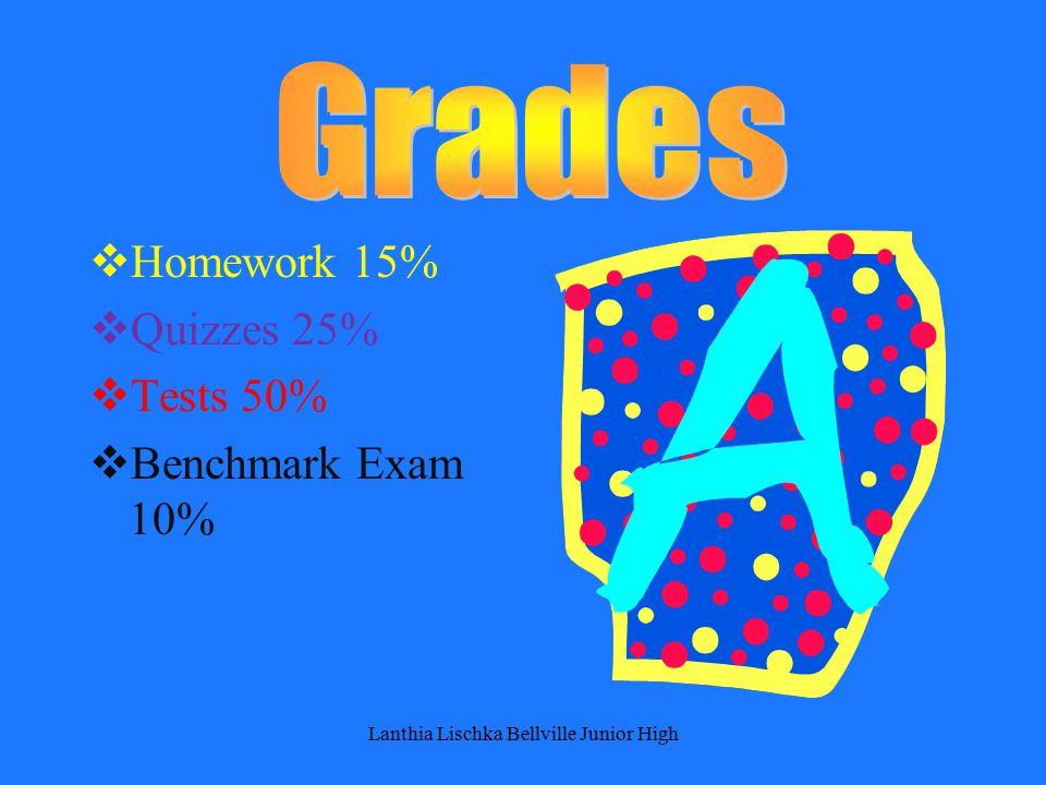  Homework 15%  Quizzes 25%  Tests 50%  Benchmark Exam 10% Lanthia Lischka Bellville Junior High