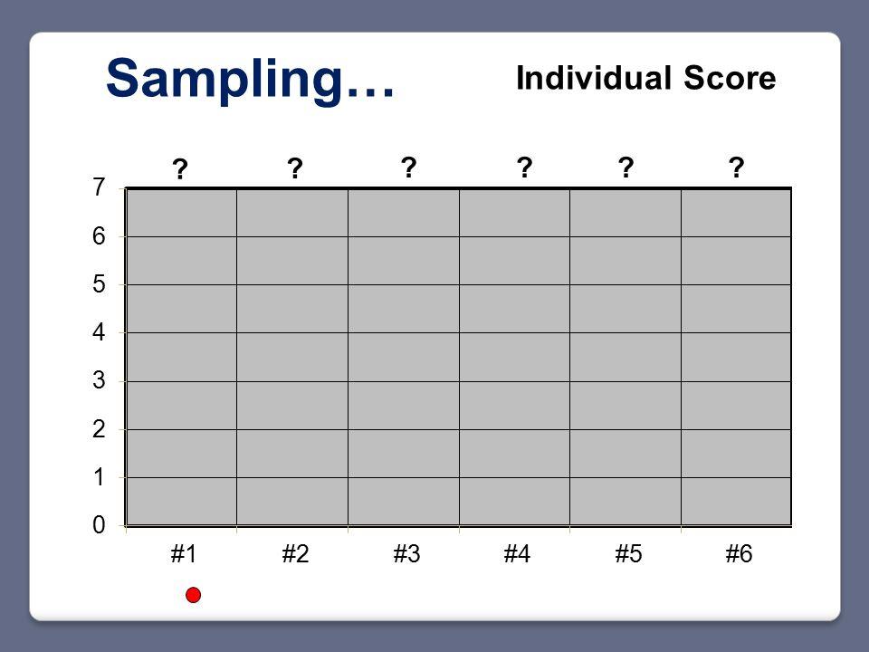 Sampling… Individual Score