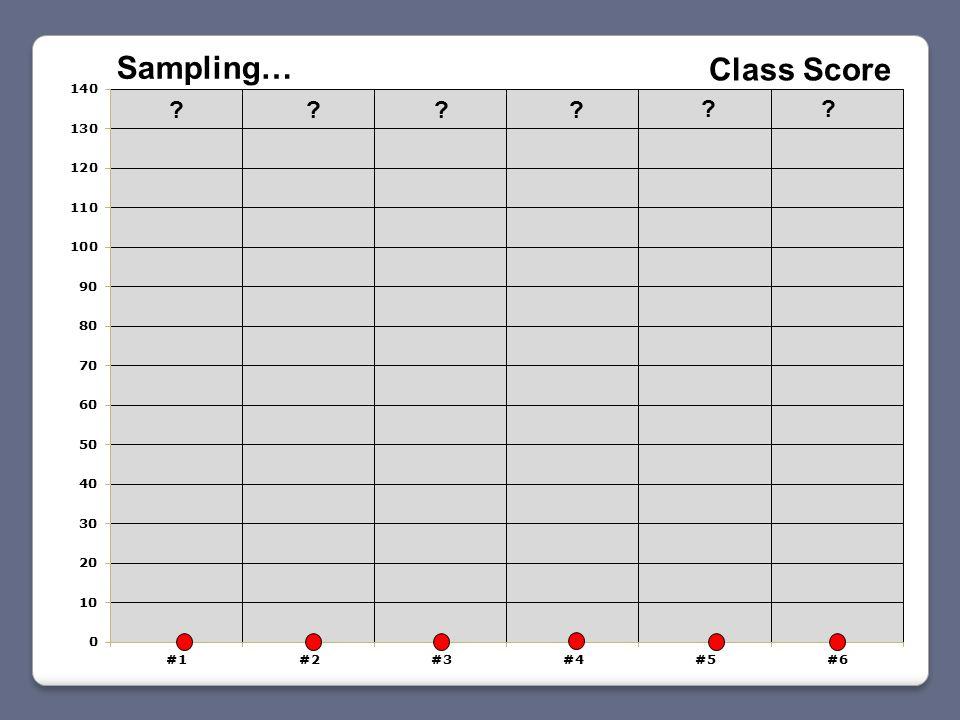 Class Score Sampling… ? ??? ??