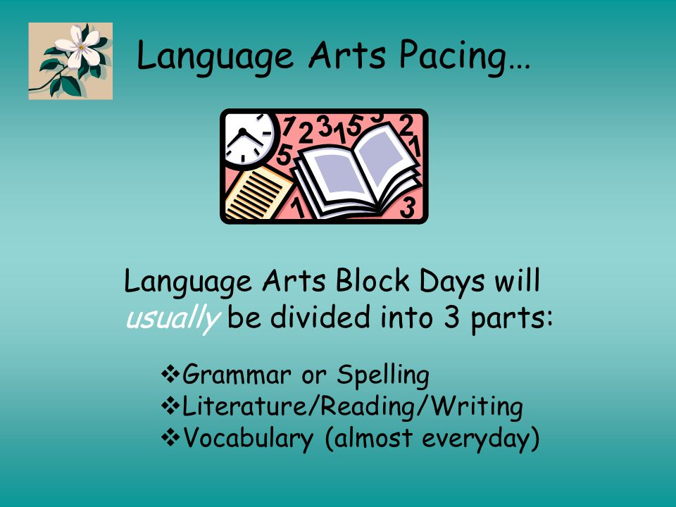 Language Arts Pacing… Language Arts Block Days will usually be divided into 3 parts:  Grammar or Spelling  Literature/Reading/Writing  Vocabulary (almost everyday)