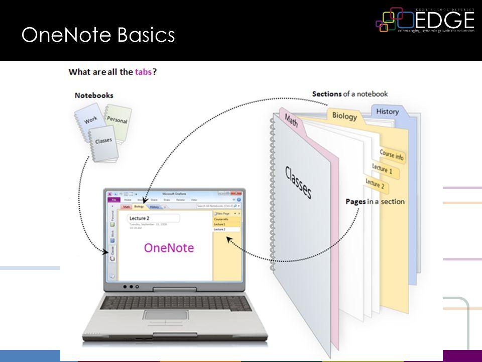 OneNote Basics