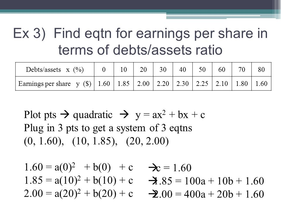 Ex 3) Find eqtn for earnings per share in terms of debts/assets ratio Plot pts  quadratic  y = ax 2 + bx + c Plug in 3 pts to get a system of 3 eqtns (0, 1.60), (10, 1.85), (20, 2.00) 1.60 = a(0) 2 + b(0) + c 1.85 = a(10) 2 + b(10) + c 2.00 = a(20) 2 + b(20) + c Debts/assets x (%)01020304050607080 Earnings per share y ($)1.601.852.002.202.302.252.101.801.60  c = 1.60  1.85 = 100a + 10b + 1.60  2.00 = 400a + 20b + 1.60