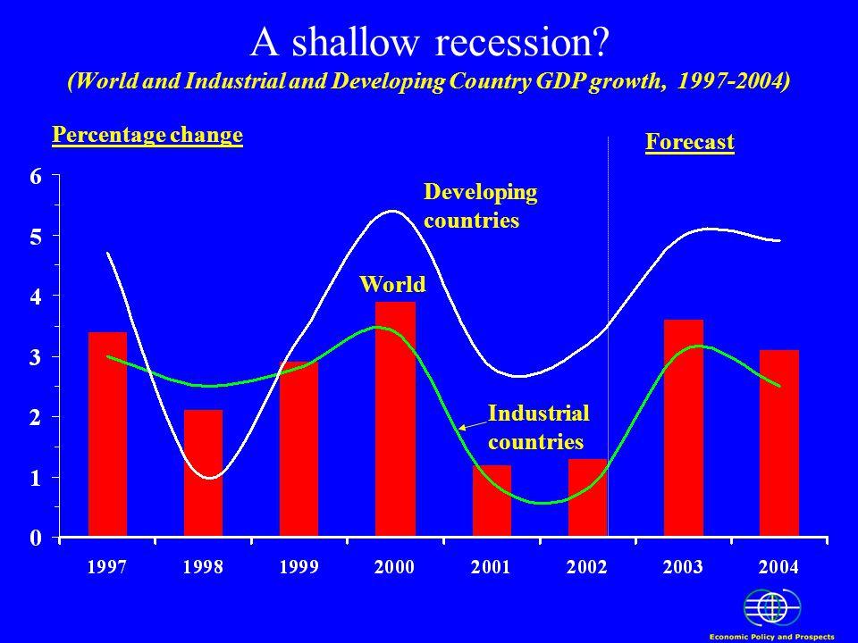 A shallow recession? -notes cont.
