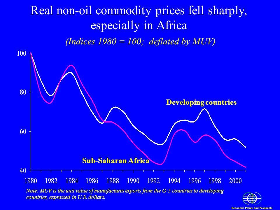 Sub-Saharan Africa Source: FAO Statistical Office (FAOSTAT).