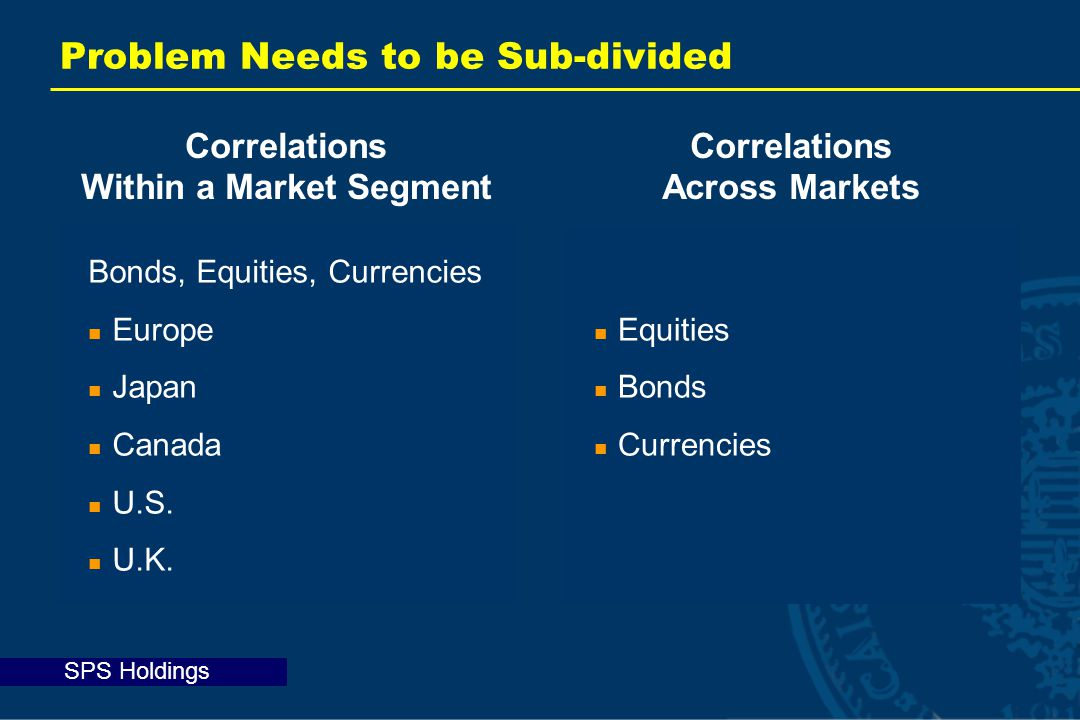 SPS Holdings Problem Needs to be Sub-divided Correlations Across Markets Bonds, Equities, Currencies Europe Japan Canada U.S. U.K. Equities Bonds Curr