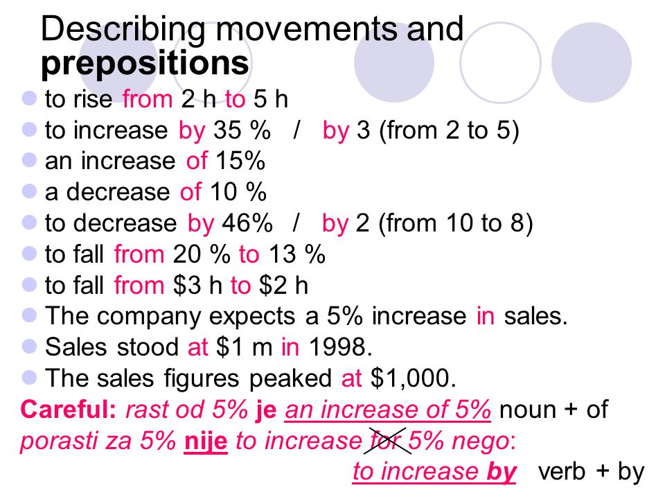 Describing movements and prepositions to rise from 2 h to 5 h to increase by 35 % / by 3 (from 2 to 5) an increase of 15% a decrease of 10 % to decrease by 46% / by 2 (from 10 to 8) to fall from 20 % to 13 % to fall from $3 h to $2 h The company expects a 5% increase in sales.