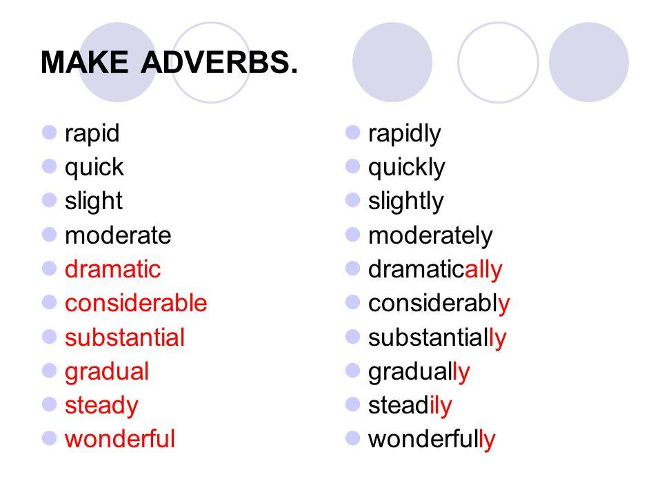 MAKE ADVERBS.