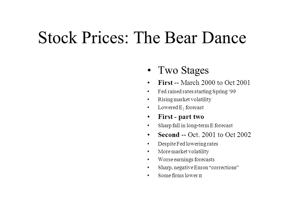 Stock Prices: The Bear Dance Two Stages First -- March 2000 to Oct 2001 Fed raised rates starting Spring '99 Rising market volatility Lowered E 1 forecast First - part two Sharp fall in long-term E forecast Second -- Oct.