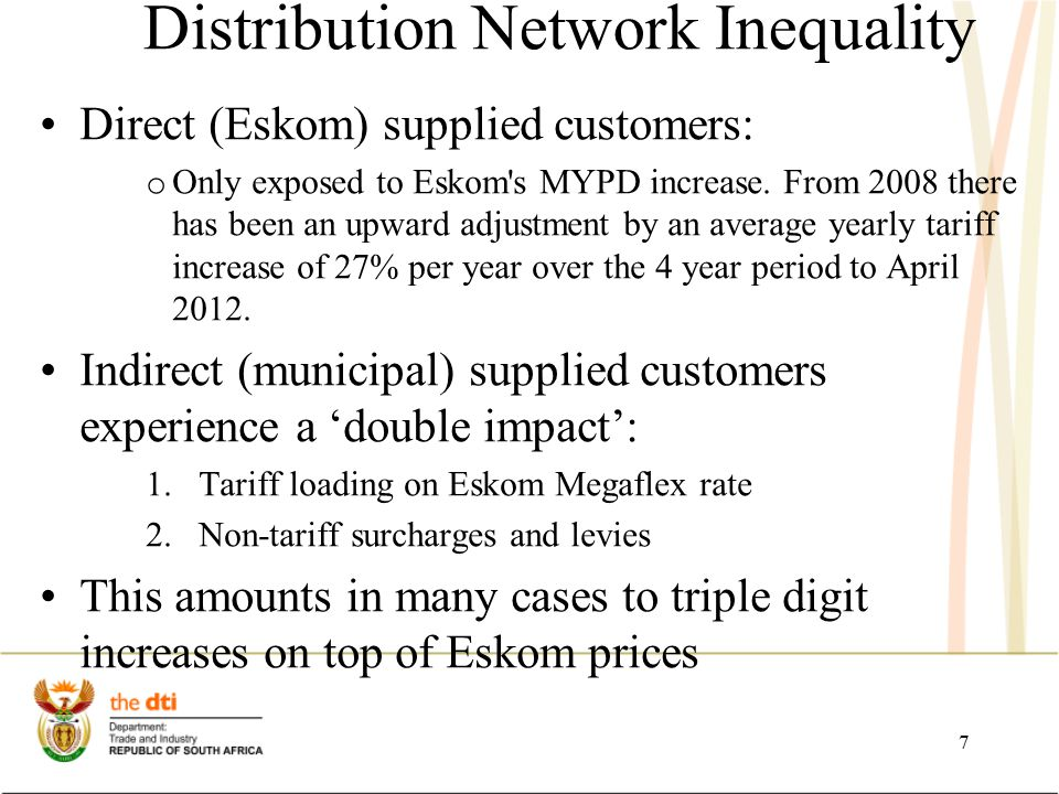 Distribution Network Inequality No single tariff.