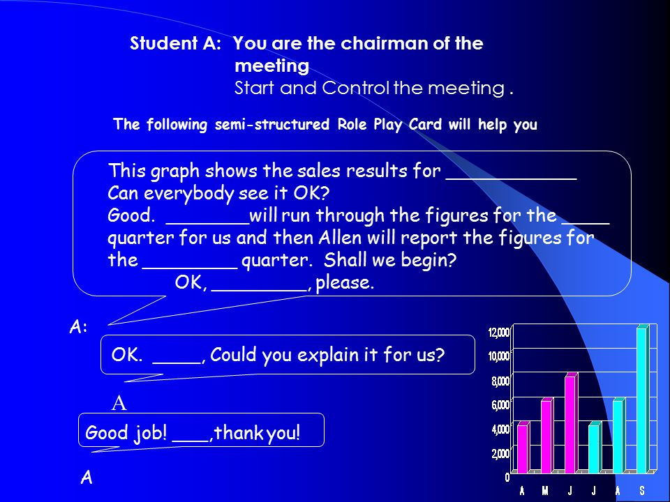 Student A: You are the chairman of the meeting Start and Control the meeting.