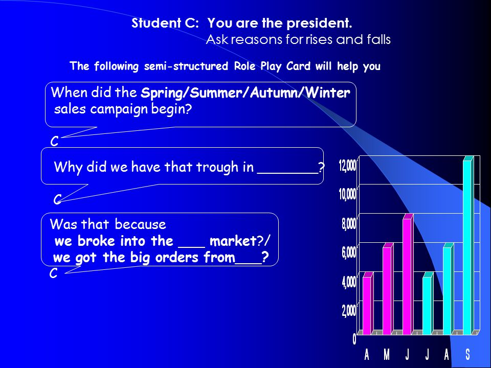 Student C: You are the president.
