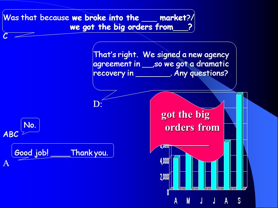 Was that because we broke into the ___ market / we got the big orders from___.