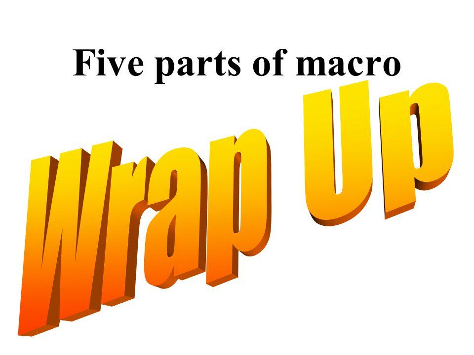 Five parts of macro