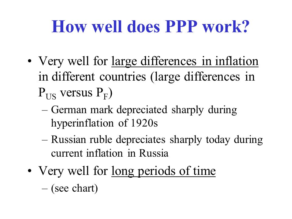 How well does PPP work.