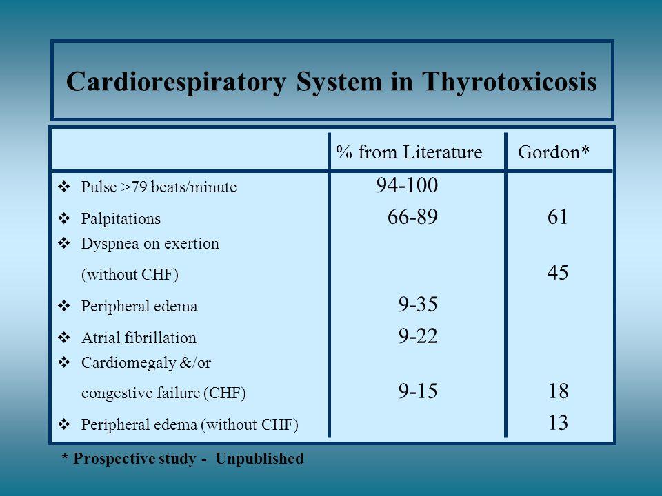 Cardiorespiratory System in Thyrotoxicosis % from Literature Gordon* vPulse >79 beats/minute 94-100 vPalpitations 66-89 61 vDyspnea on exertion (witho