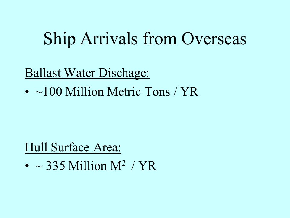 Possible vector for coastal NIS introduced to North America by shipping (n=171)