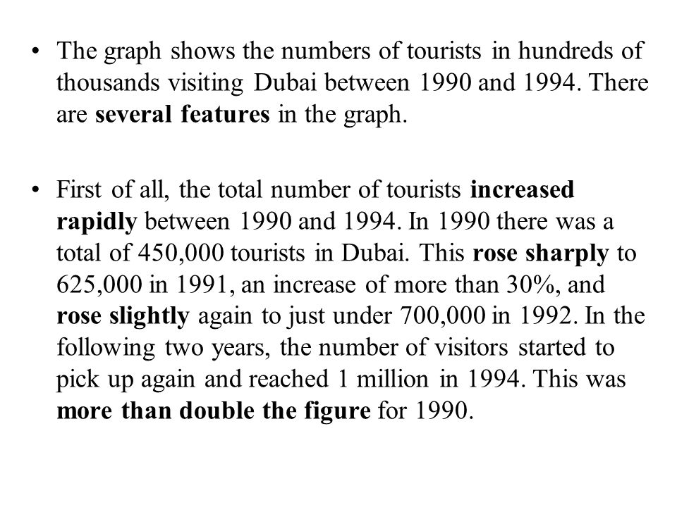 The graph shows the numbers of tourists in hundreds of thousands visiting Dubai between 1990 and 1994.