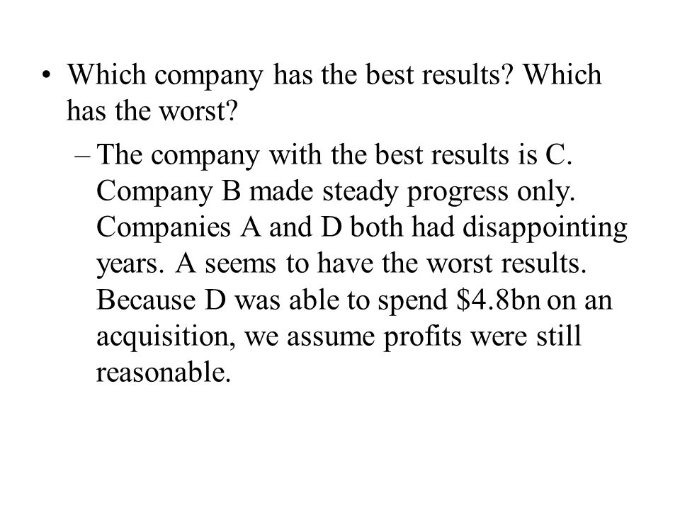 Which company has the best results. Which has the worst.
