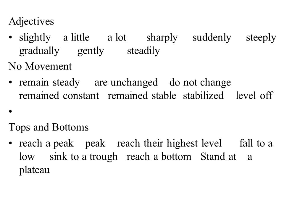 Adjectives slightly a little a lot sharply suddenly steeply gradually gently steadily No Movement remain steady are unchanged do not change remained constant remained stable stabilizedlevel off Tops and Bottoms reach a peak peak reach their highest level fall to a low sink to a trough reach a bottom Stand at a plateau