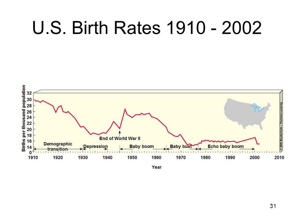31 U.S. Birth Rates 1910 - 2002