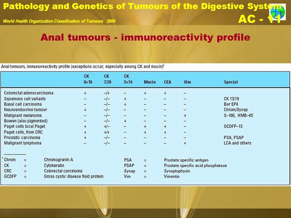 Pathology and Genetics of Tumours of the Digestive System World Health Organization Classification of Tumours 2000 AC - 11 Anal tumours - immunoreacti