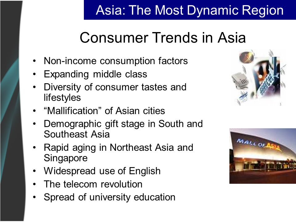Consumer Trends in Asia Non-income consumption factors Expanding middle class Diversity of consumer tastes and lifestyles Mallification of Asian cities Demographic gift stage in South and Southeast Asia Rapid aging in Northeast Asia and Singapore Widespread use of English The telecom revolution Spread of university education Asia: The Most Dynamic Region