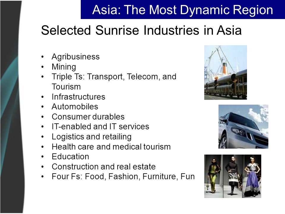 Selected Sunrise Industries in Asia Agribusiness Mining Triple Ts: Transport, Telecom, and Tourism Infrastructures Automobiles Consumer durables IT-enabled and IT services Logistics and retailing Health care and medical tourism Education Construction and real estate Four Fs: Food, Fashion, Furniture, Fun Asia: The Most Dynamic Region