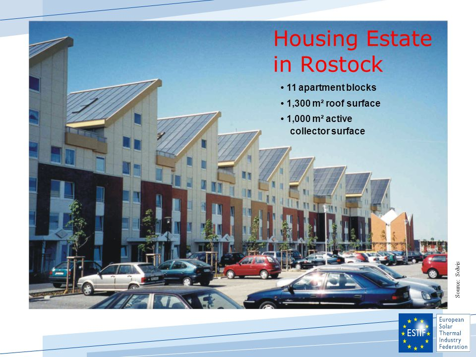 Housing Estate in Rostock 11 apartment blocks 1,300 m² roof surface 1,000 m² active collector surface Source: Solvis