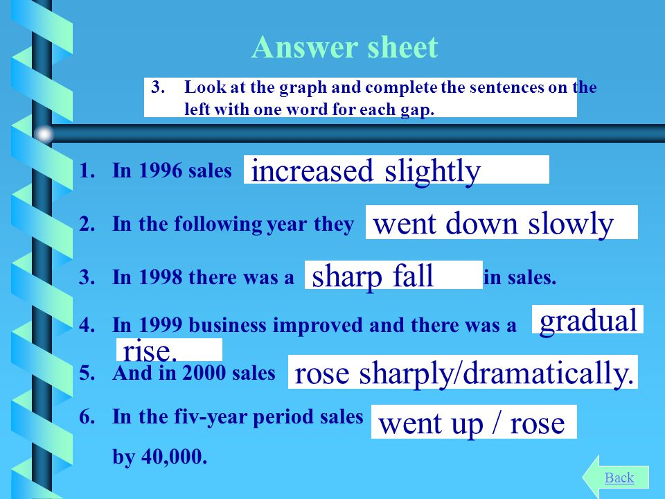 Answer sheet 2.Replace the underlined word(s) in each sentence with another word that has the same meaning. 4.And it's growing very quickly. 5.This is