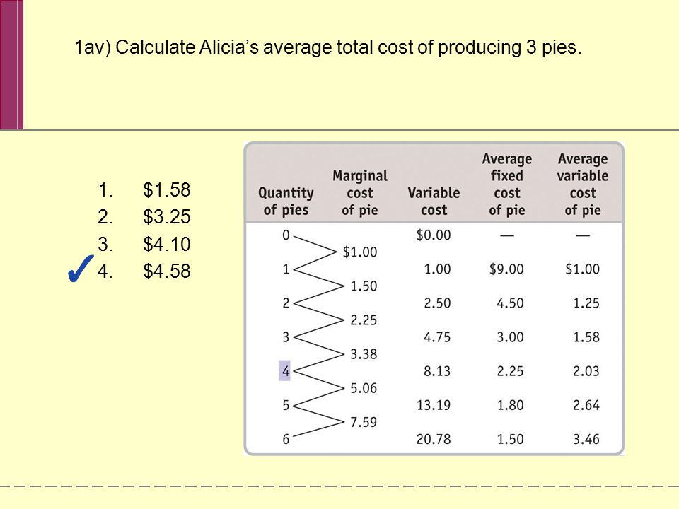 1av) Calculate Alicia's average total cost of producing 3 pies. 1.$1.58 2.$3.25 3.$4.10 4.$4.58