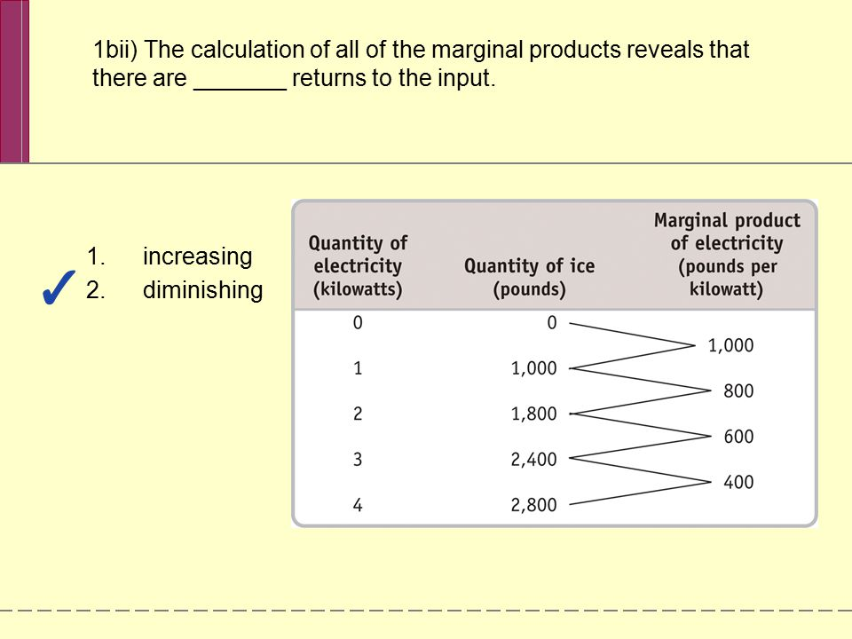 1bii) The calculation of all of the marginal products reveals that there are _______ returns to the input. 1.increasing 2.diminishing