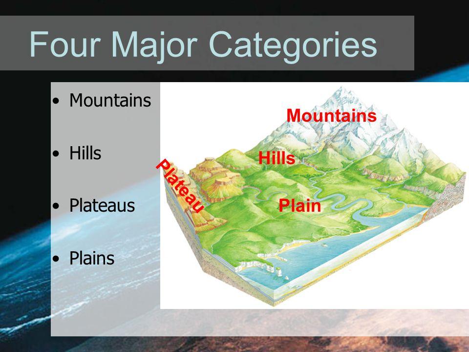 Four Major Categories Mountains Hills Plateaus Plains Plain Hills Mountains P l a t e a u