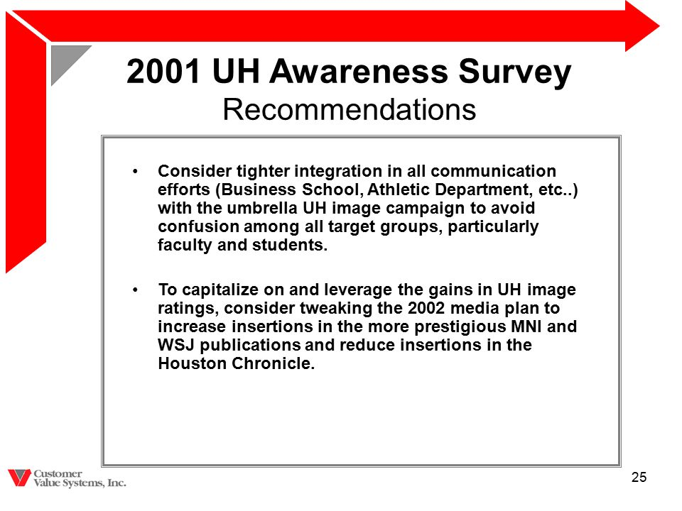 25 2001 UH Awareness Survey Recommendations Consider tighter integration in all communication efforts (Business School, Athletic Department, etc..) wi
