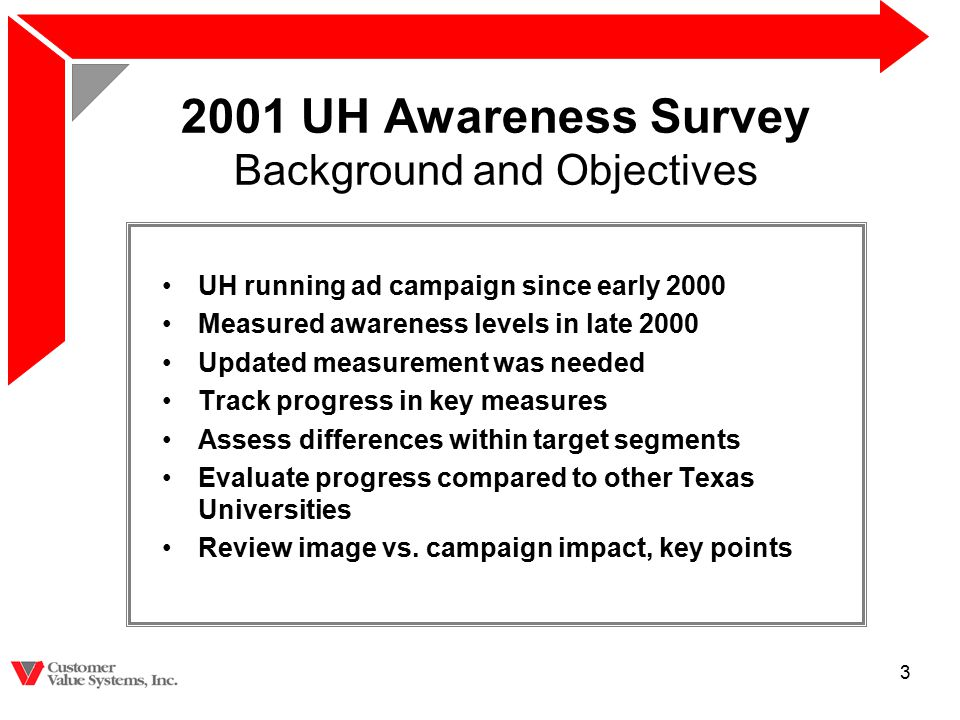 3 2001 UH Awareness Survey Background and Objectives UH running ad campaign since early 2000 Measured awareness levels in late 2000 Updated measuremen