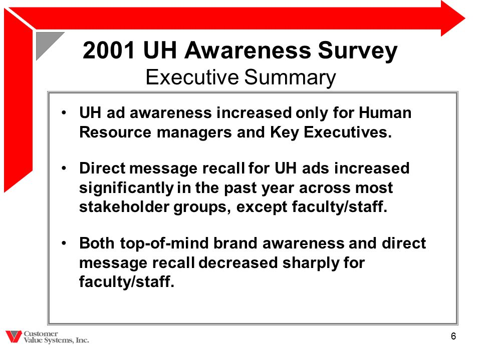 6 2001 UH Awareness Survey Executive Summary UH ad awareness increased only for Human Resource managers and Key Executives. Direct message recall for